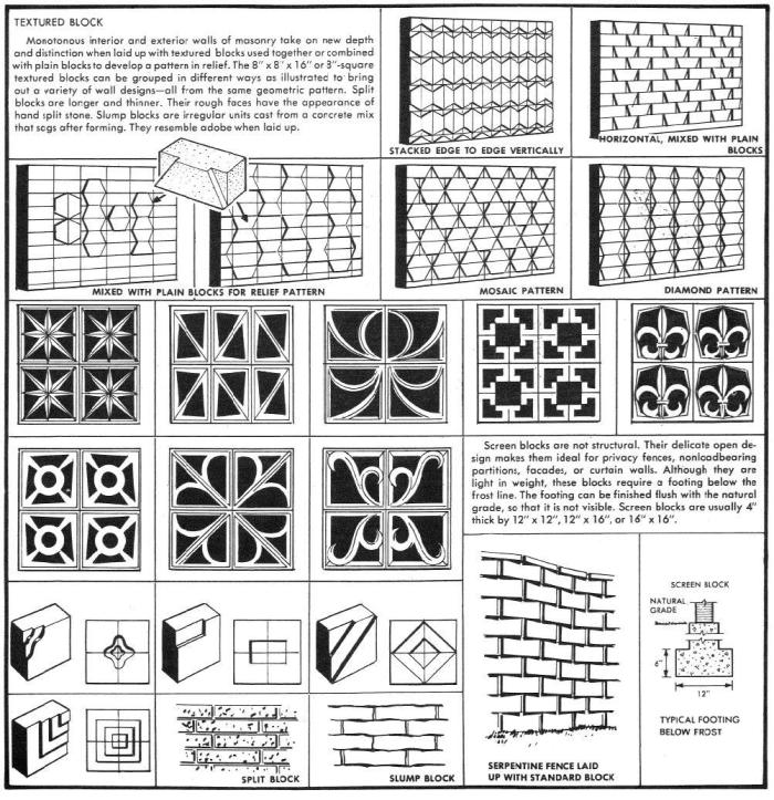 Decorative Concrete Block. House Construction Details by Burbank and Phister 1968.  Scanned from Authors Copy