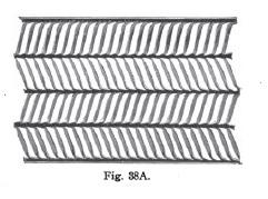fig 38A MetalLath Handbook Dec. 1914