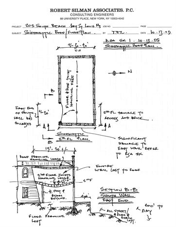 Sections, Schematic Stabilization, by Robert Sillman Assocs. 205 S. Beach Blvd., Bay St. Louis Hancock Co. MDAH 10-11-2005 from MDAH HRI db Accessed 8-13-2014