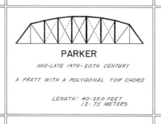 Parker Truss detail from HAER Truss sheet c. 1976